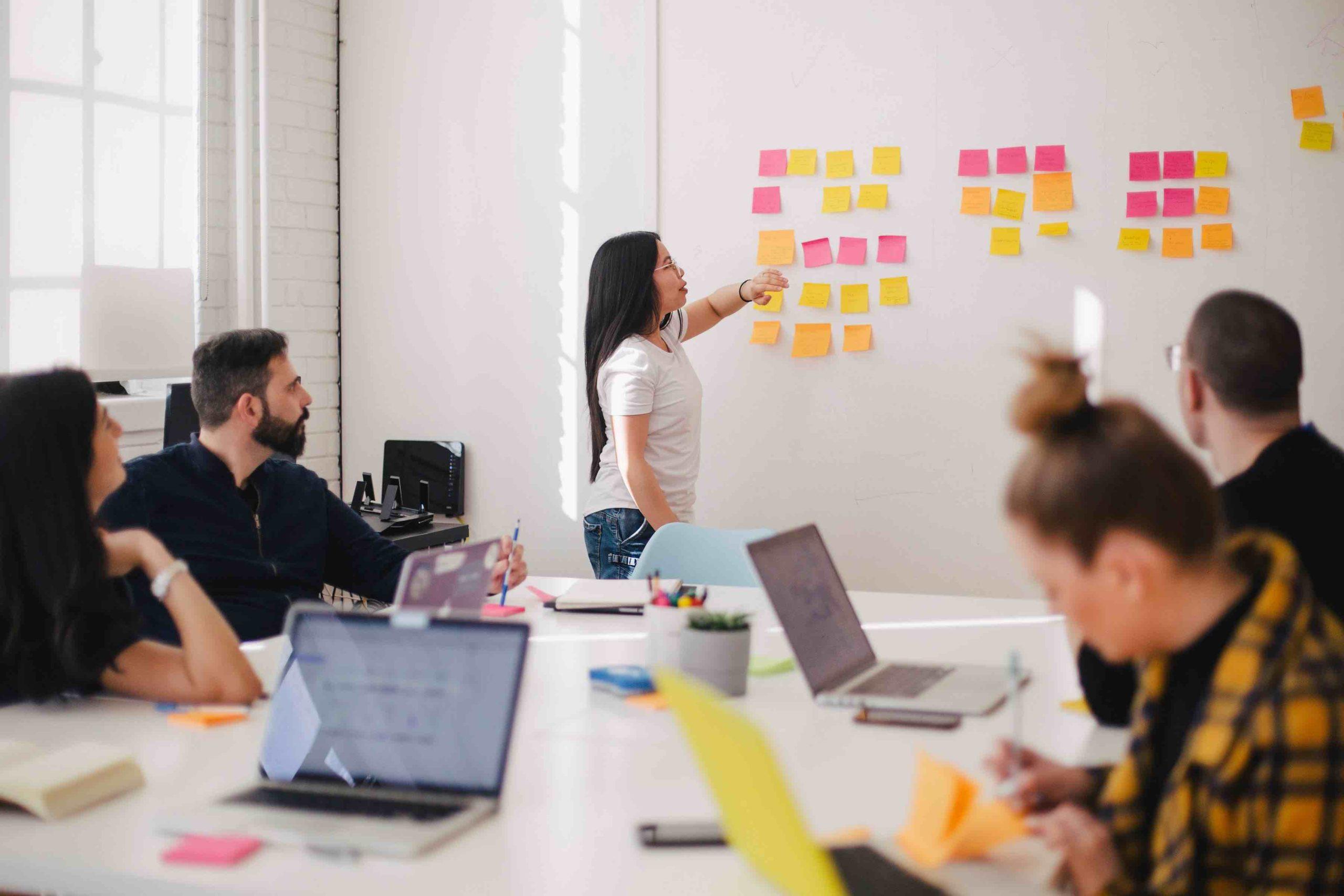 Social Media Marketing Ziele